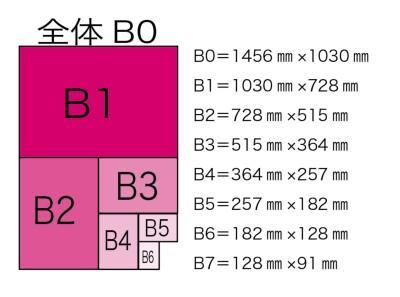 さ b4 大き